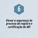 6. Elevar a segurança do processo de registro e certificação de ART